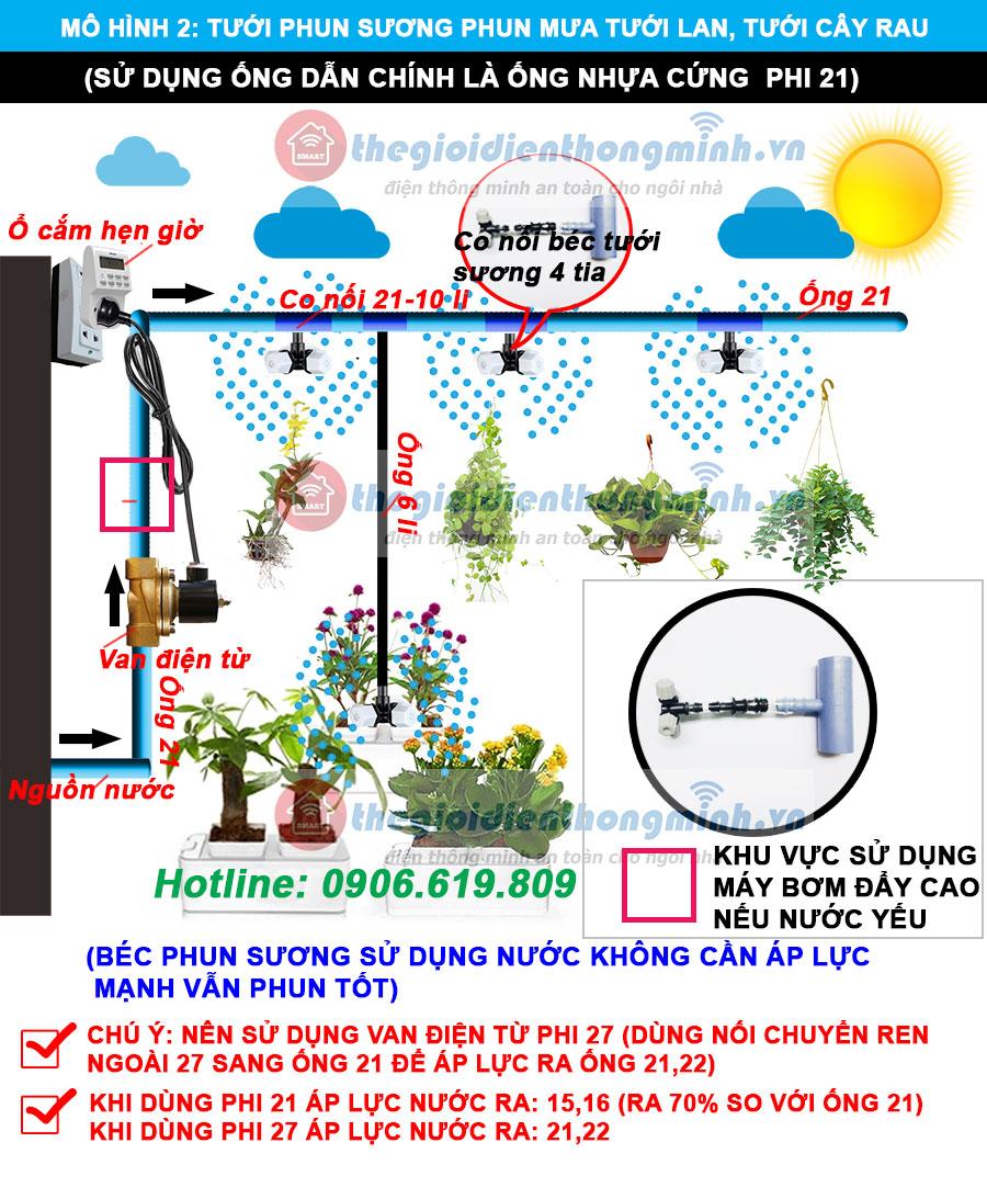 hệ thống tưới phun sương tưới lan tự động