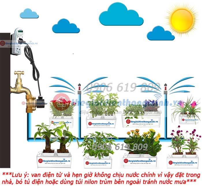 mô hình hệ thống tưới nước tưới cây tự động thông minh