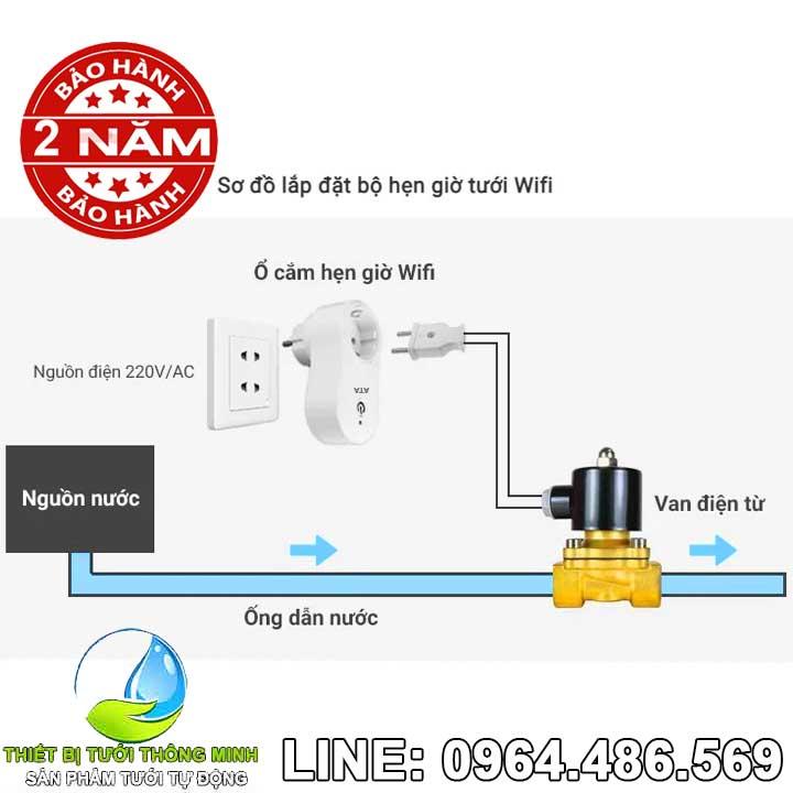 Hệ thống tưới cây điều khiển từ xa bằng điện thoại ATA TDW-03